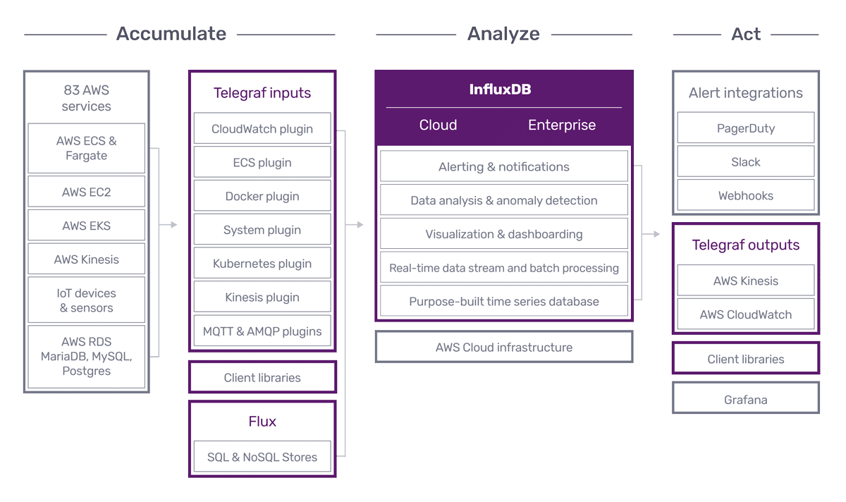 AWS-Cloud-Marketecture-Diagram_06.25.2020