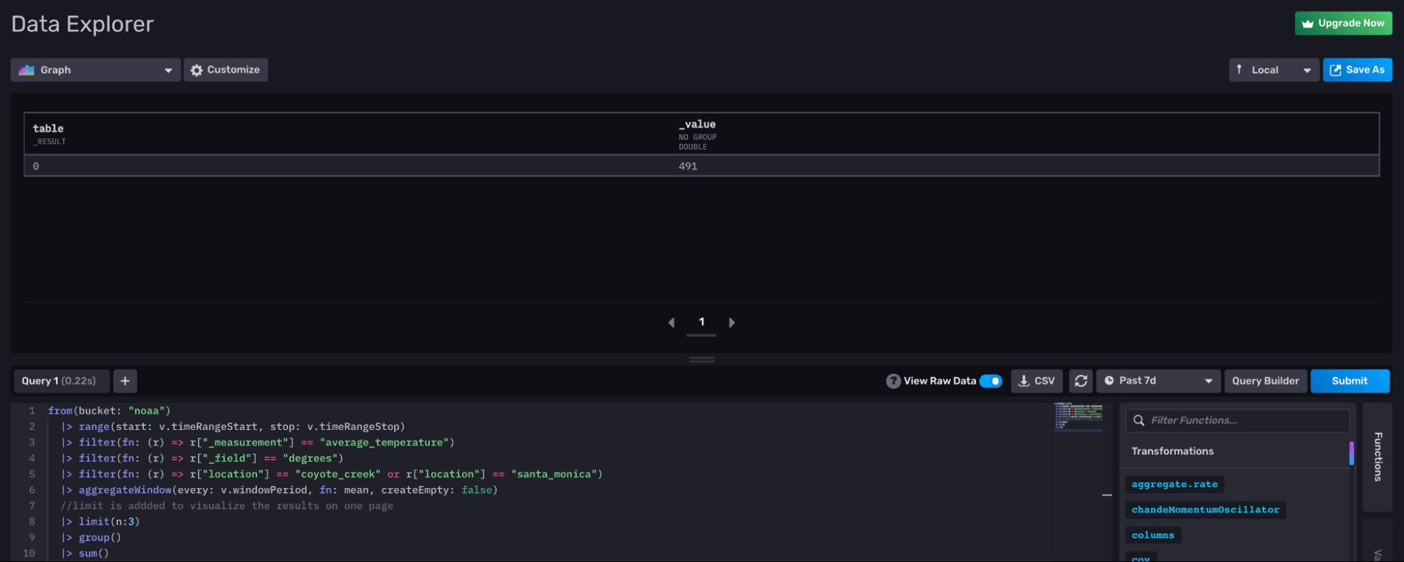 Data Explorer - total sum