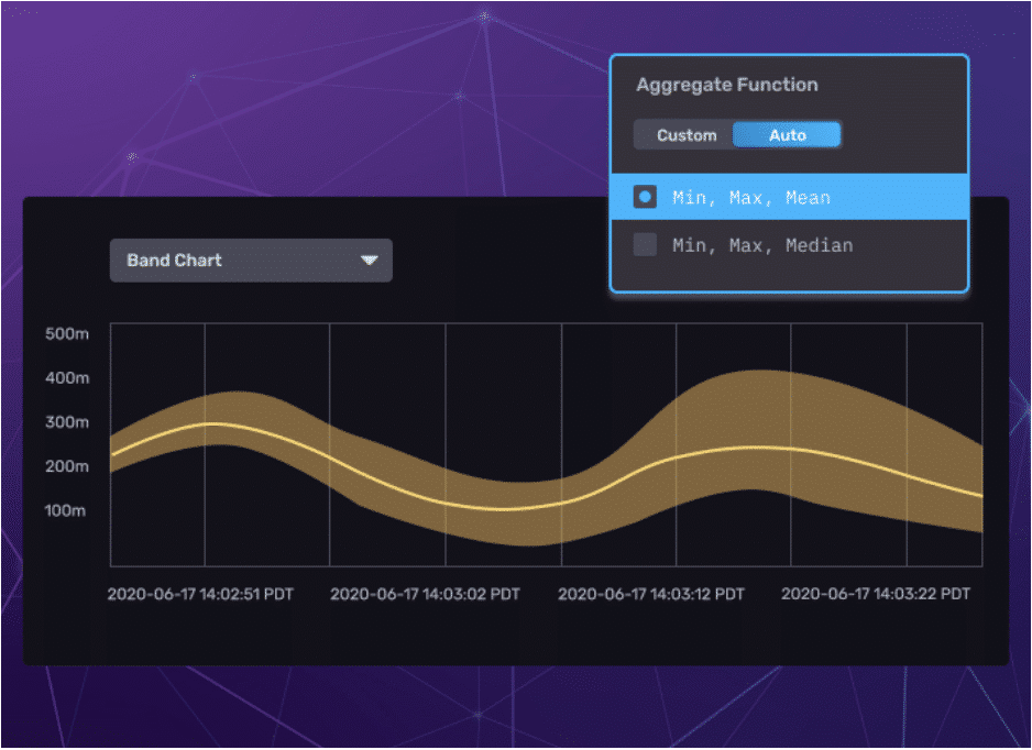 Auto-aggregation in InfluxDB Data Explorer throttles your Data Out usage