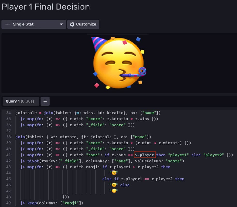 Flux code in InfluxDB query editor