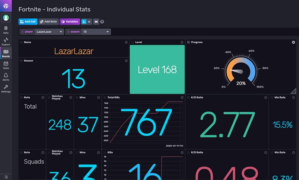 Fortnite dashboard in InfluxDB