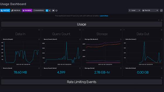 InfluxDB-Cloud-Usage-Dashboard-featured
