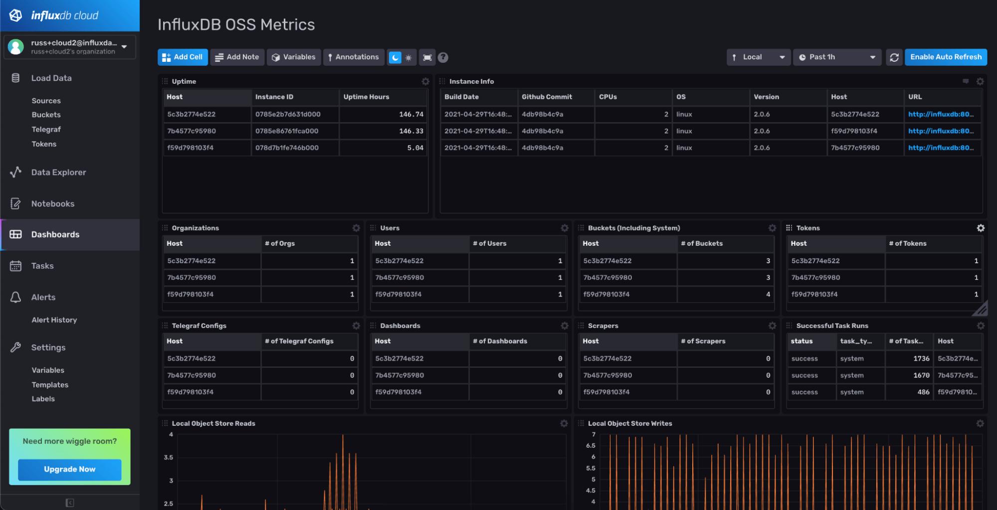 InfluxDB OSS Metrics Dashboard