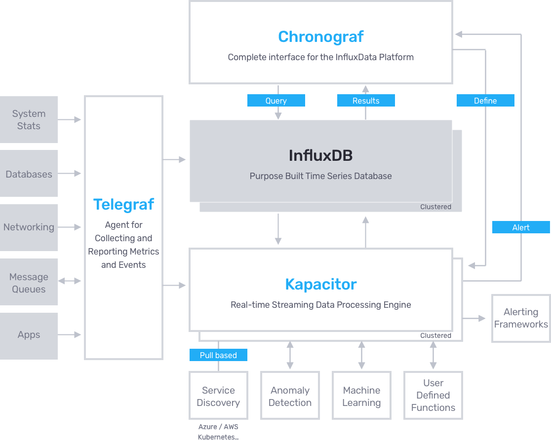 InfluxDB_Diagram