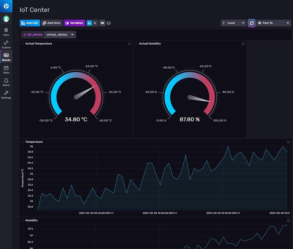 IoT-Center-Dashboard