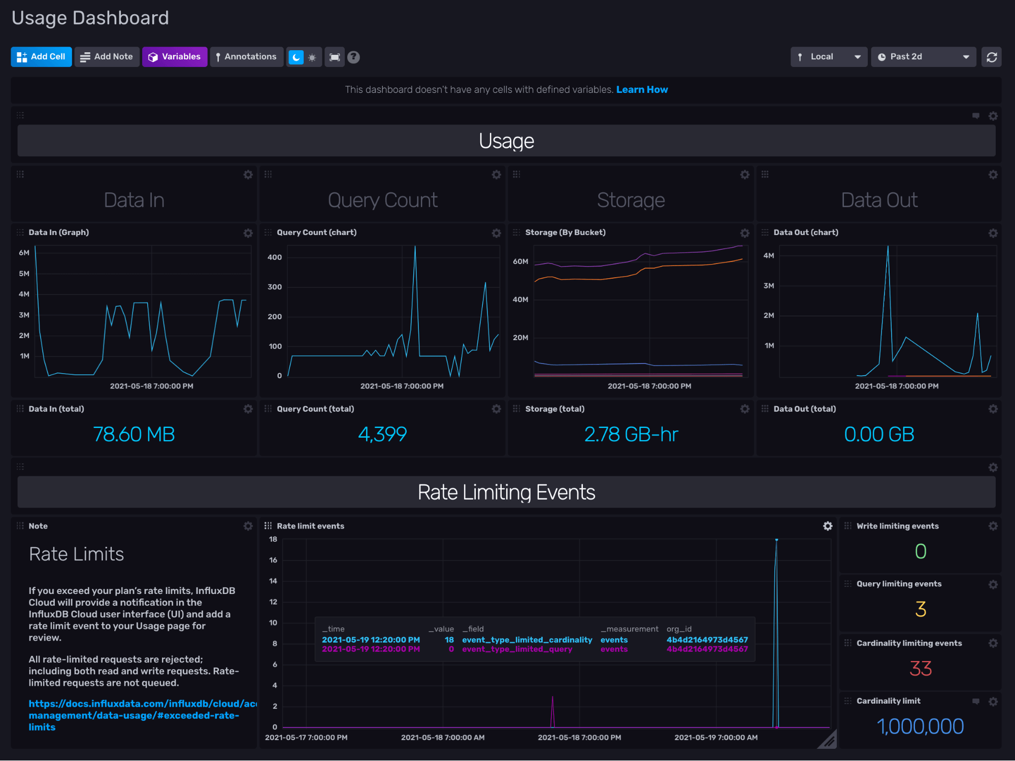 The Usage Dashboard - InfluxDB Cloud Usage Template