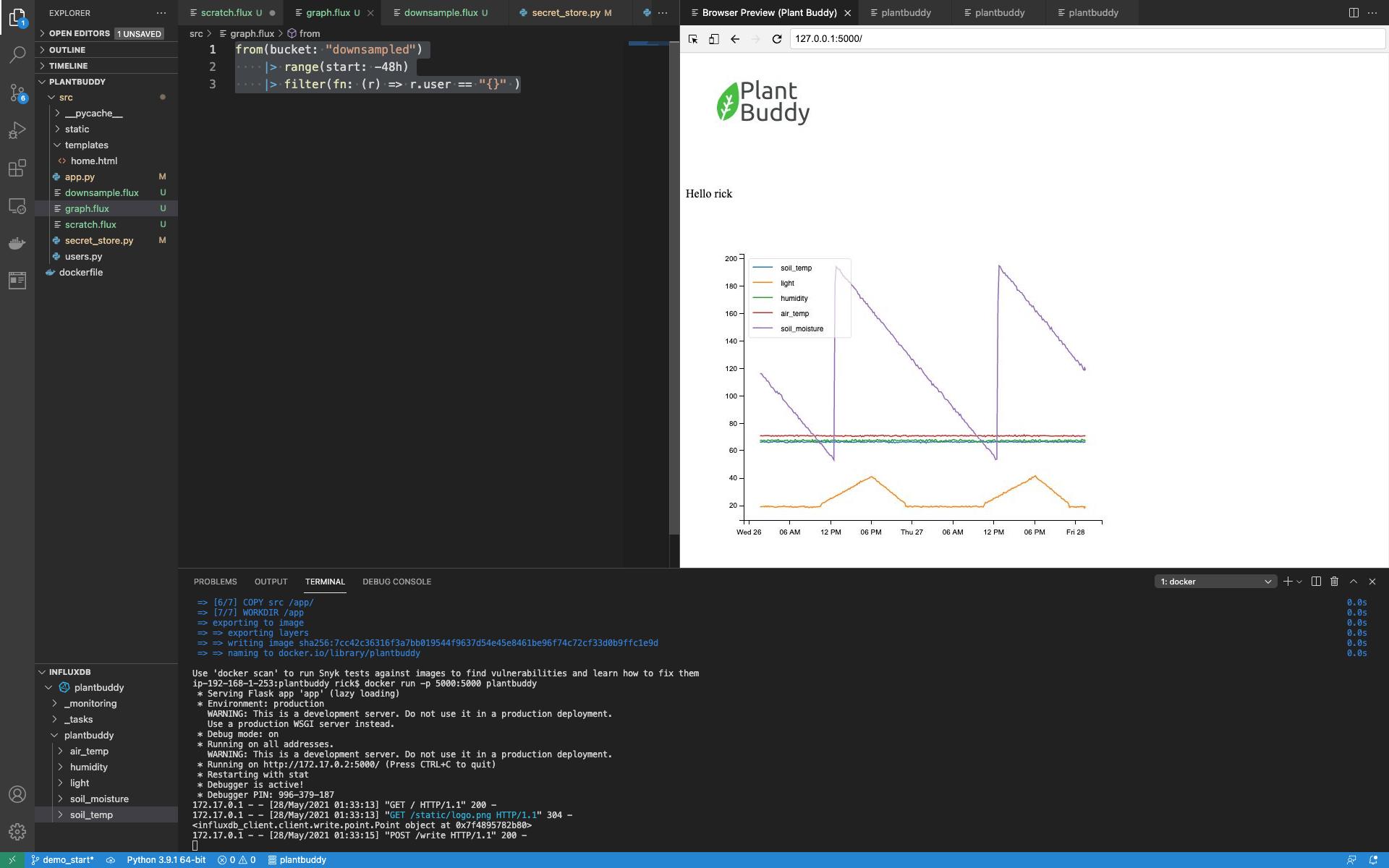 graph after restart