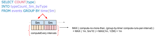 cq_example_2