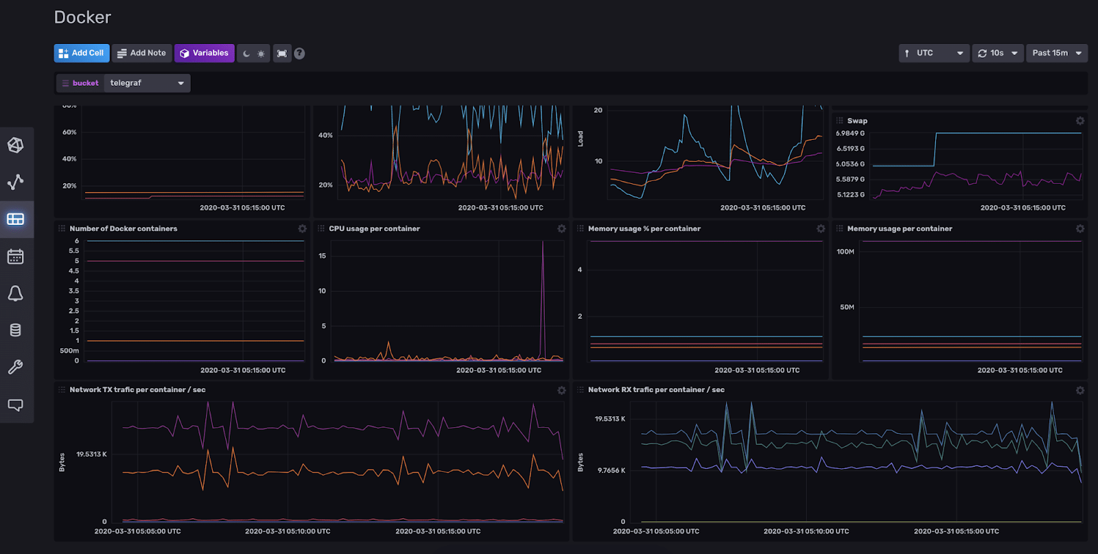 docker monitoring template dashboard