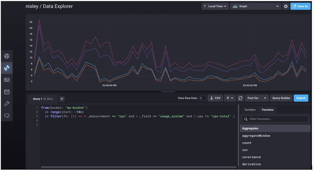 Flux time series data - dashboard