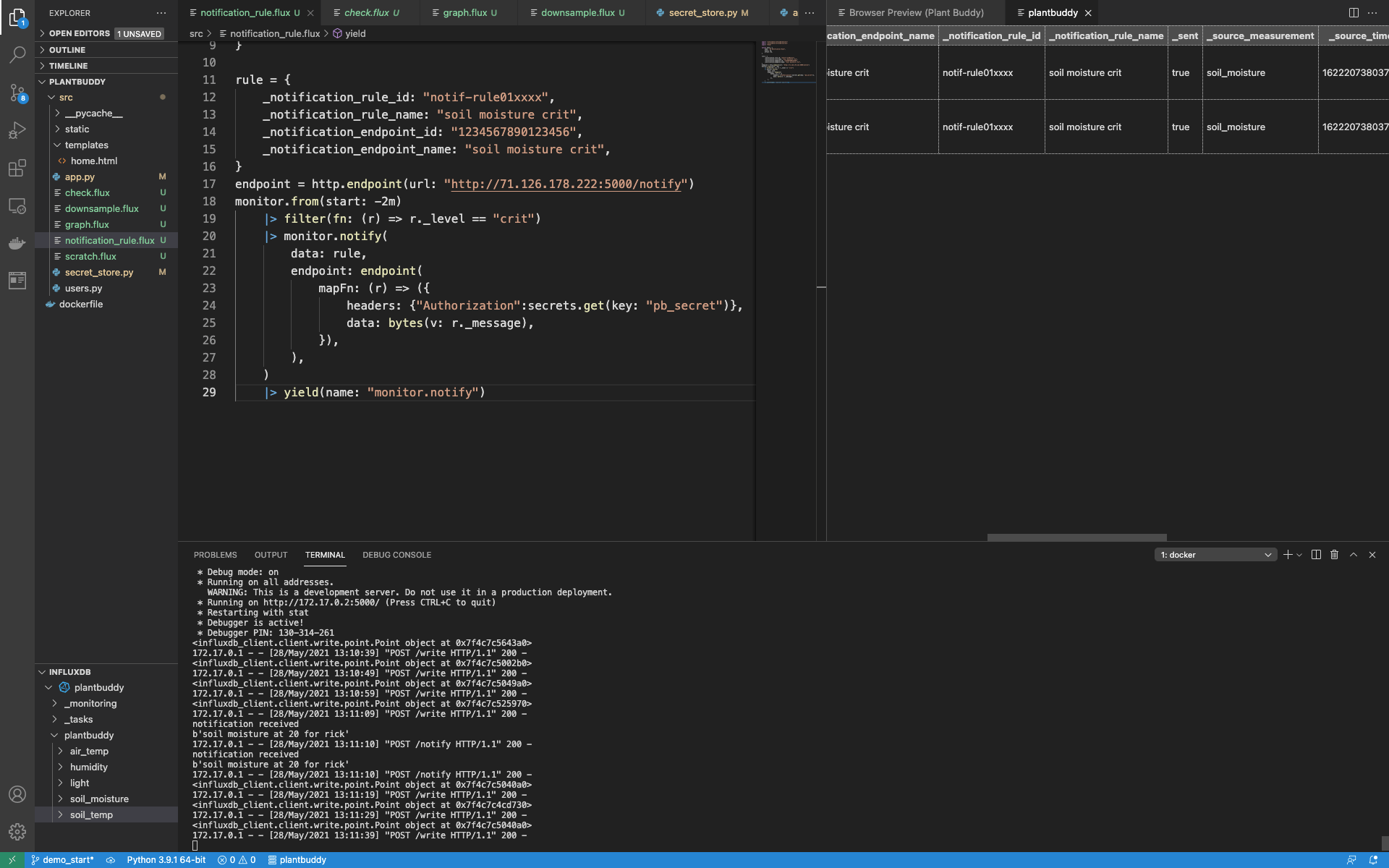 full contents of notification_rule