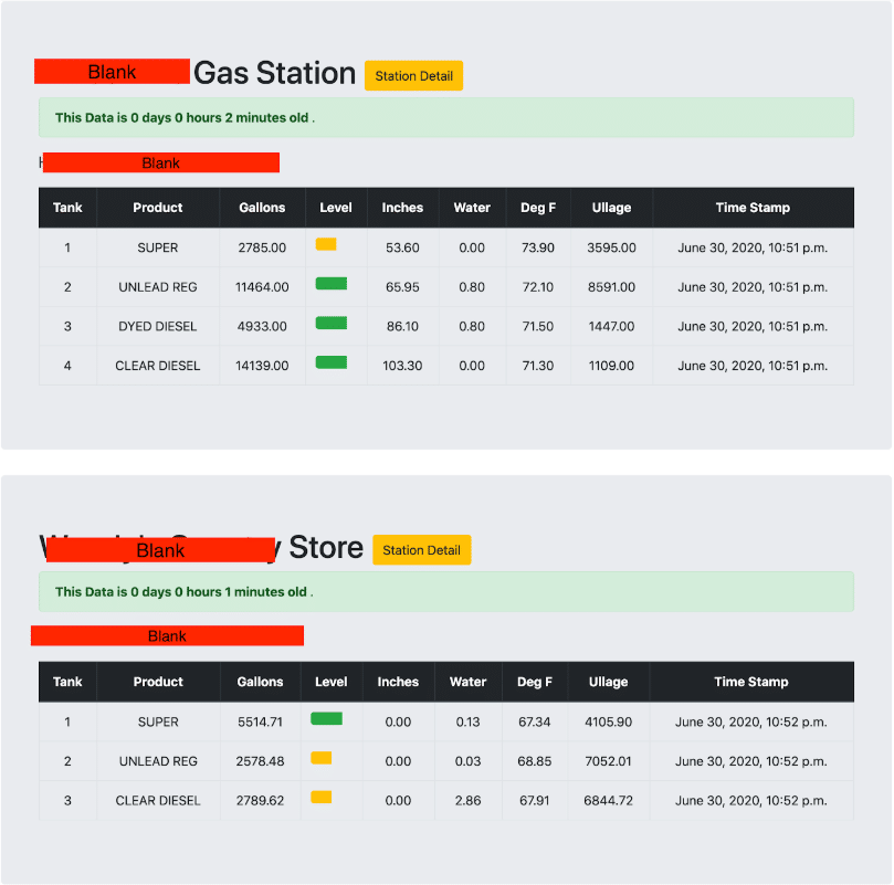 gas station fuel dashboards