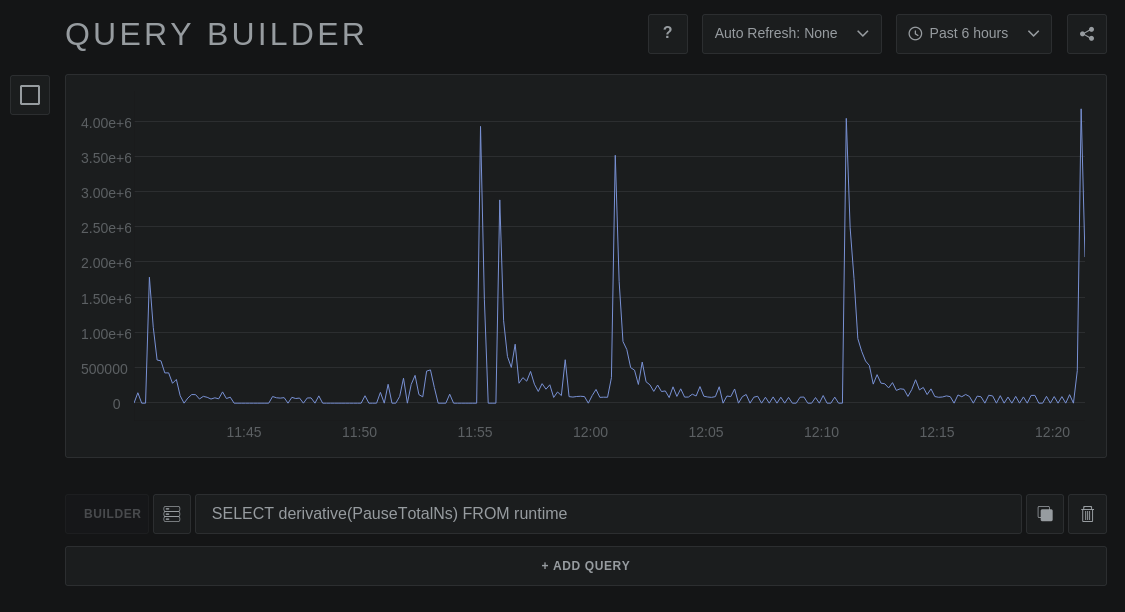 SHOW STATS Command & the _internal Database to Monitor InfluxDB
