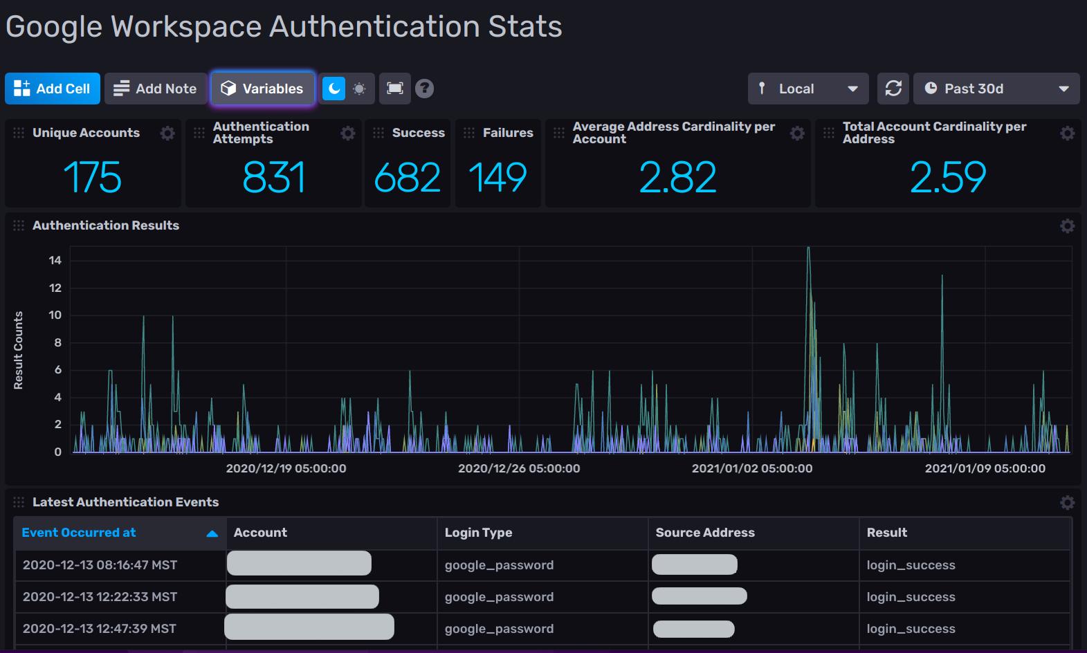 Google Workspace authentication