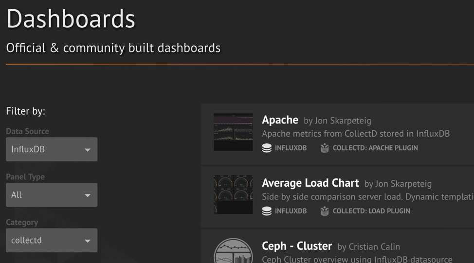 Grafana Dashboard examples