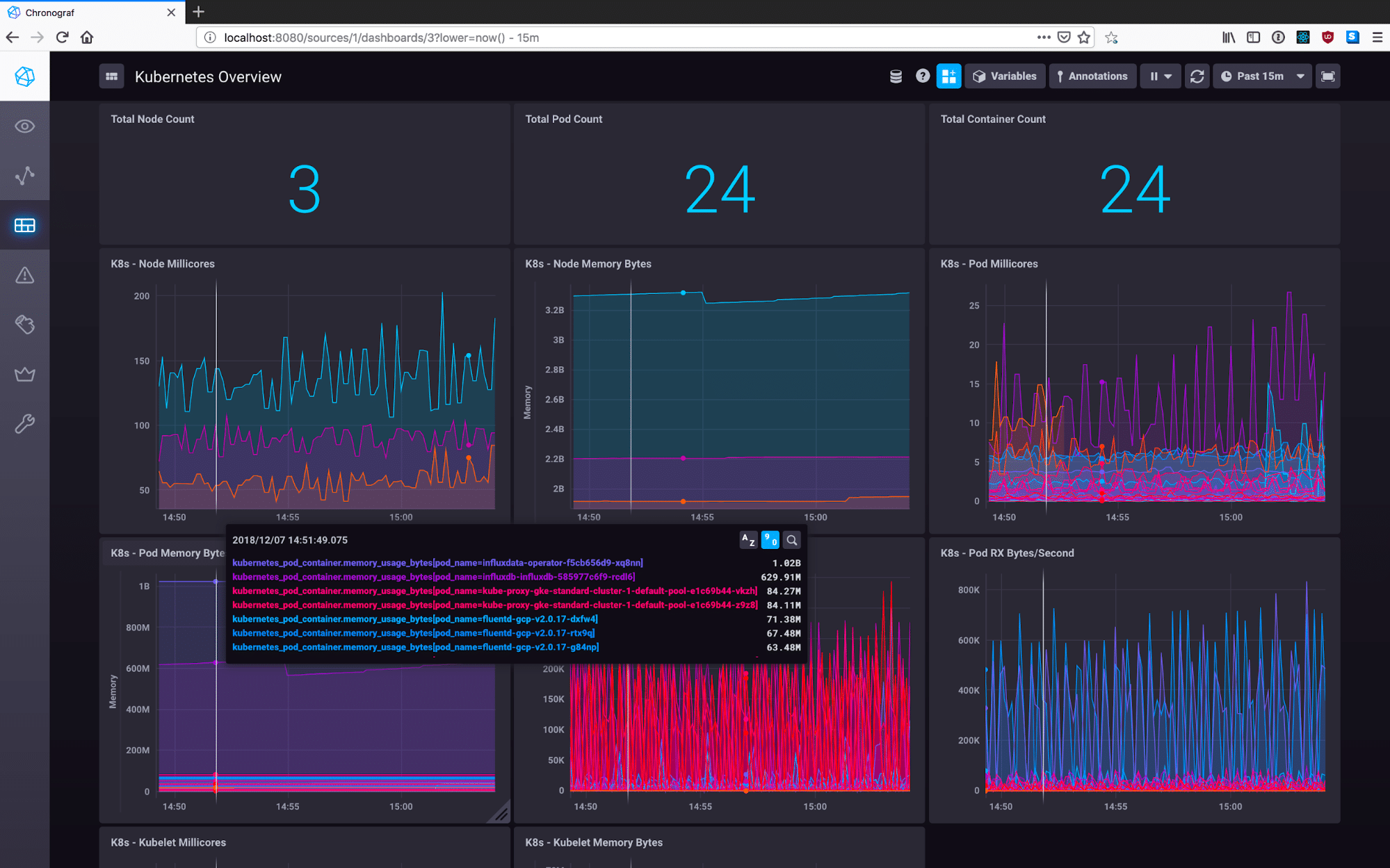 Application performance monitoring with InfluxDB