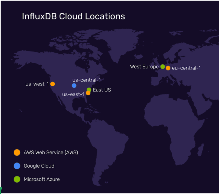 InfluxDB Cloud reqions major cloud providers