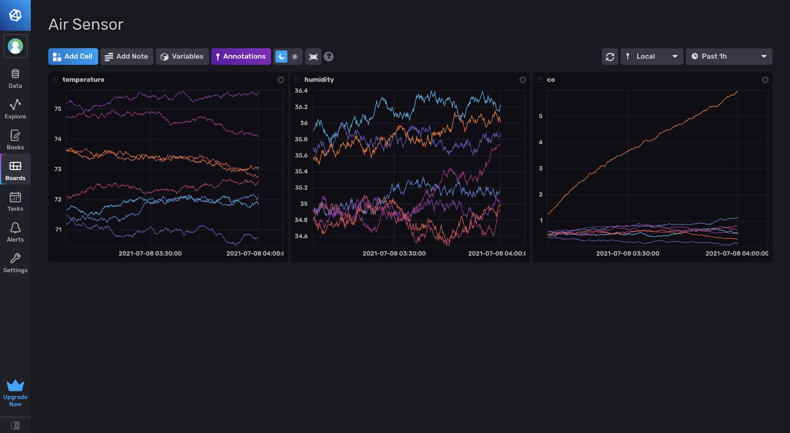 InfluxDB - creating a dashboard