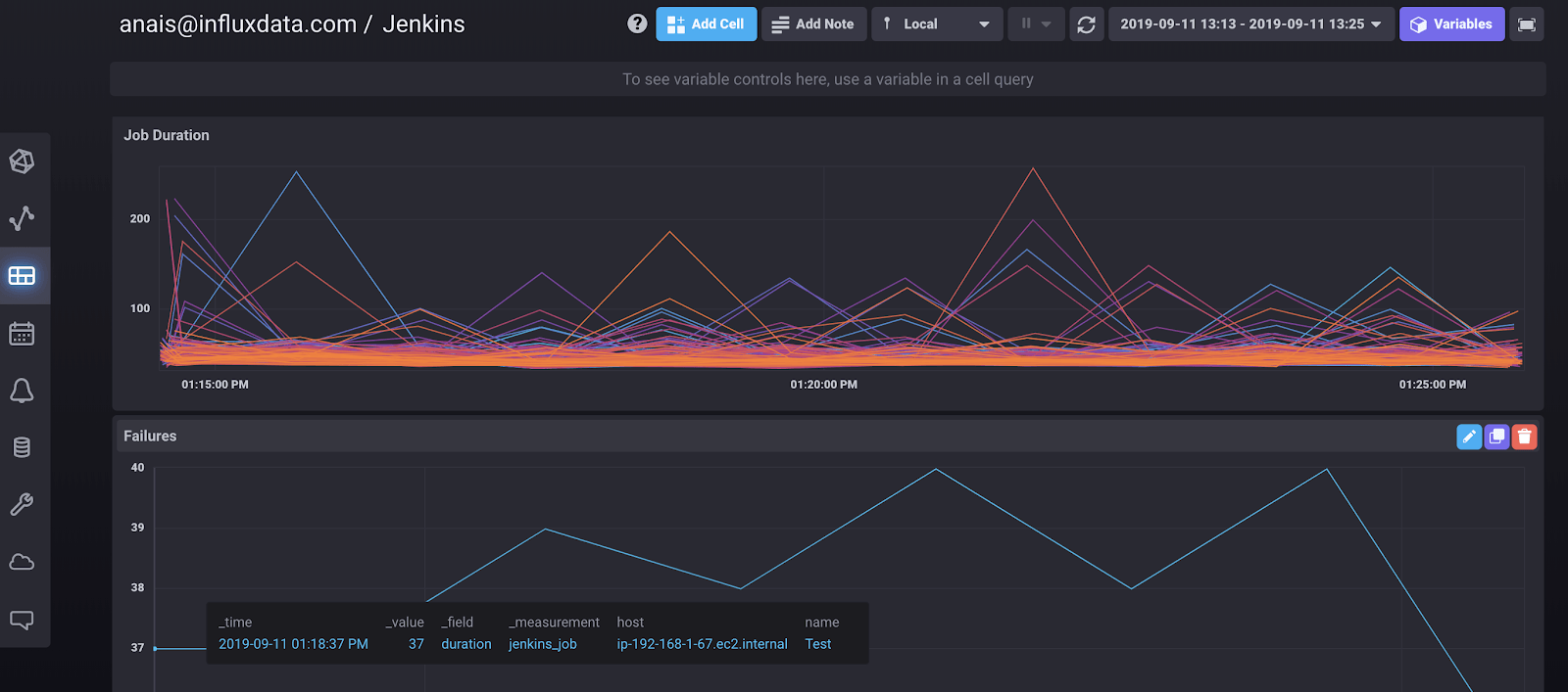 InfluxDB - Jenkins custom dashboards