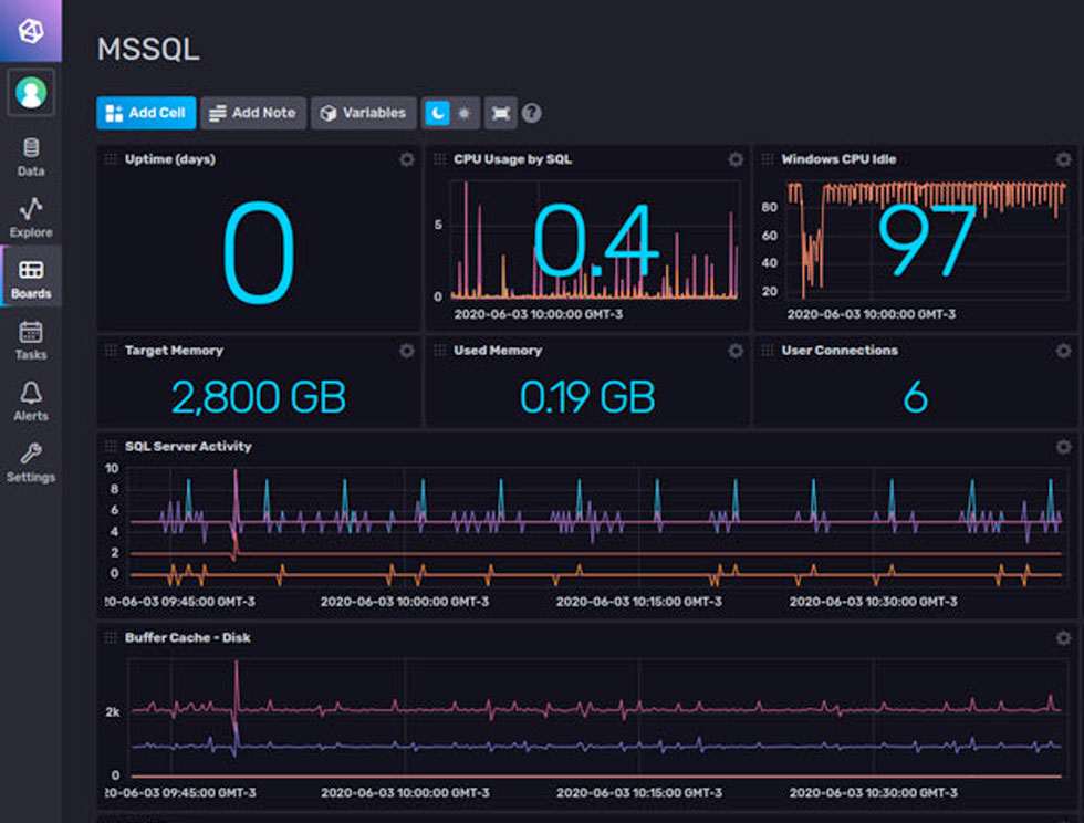 ms sql server influxdb template