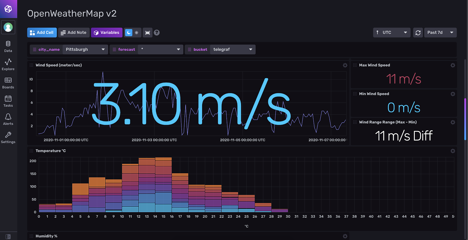Next-generation data exploration analytics are available in InfluxDB 2.0