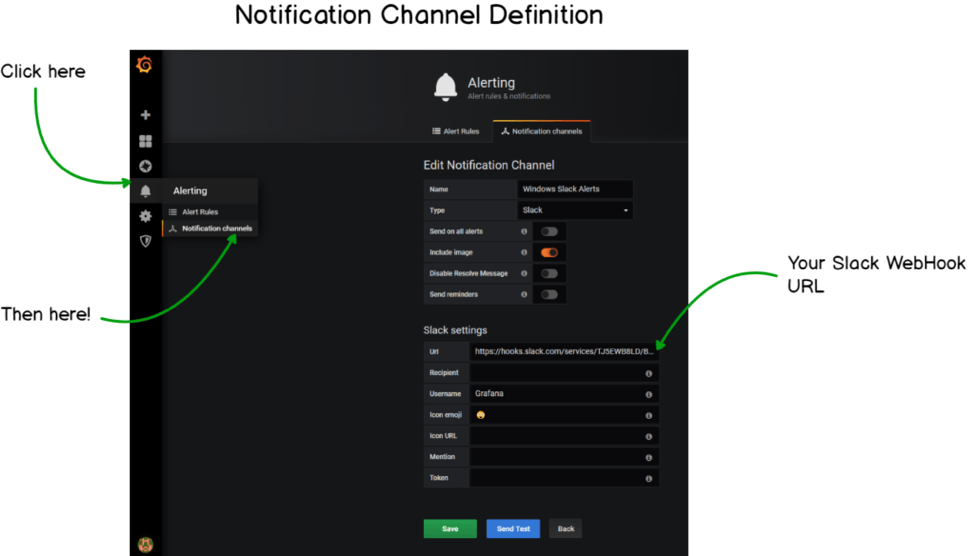 Notification Channel Definition - alerting