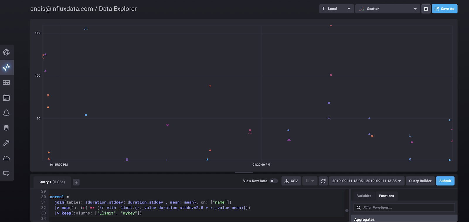 """Scatter Plot view of the """"anomaly"""" stream"""