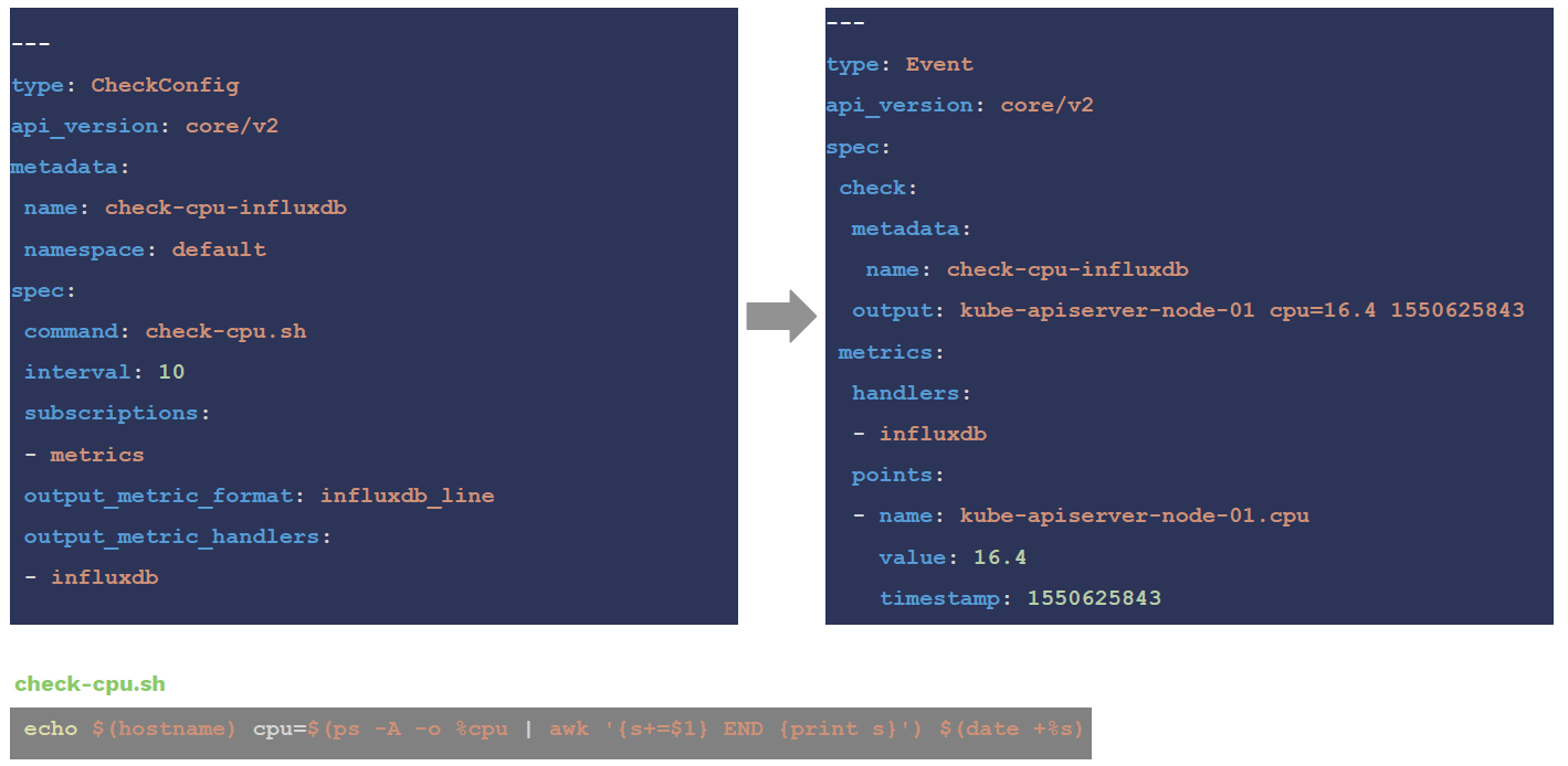 Sensu check configuration - InfluxDB