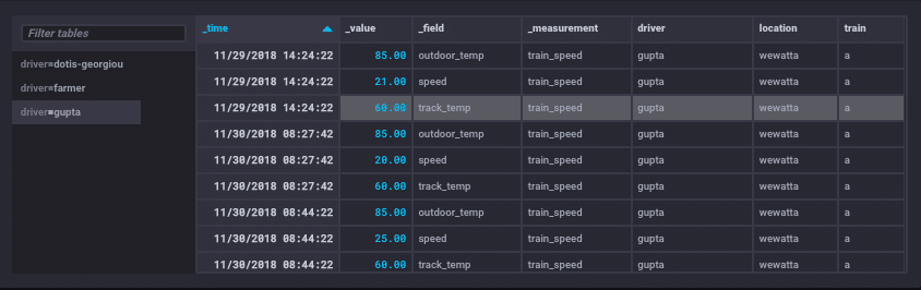 Using GraphQL with InfluxDB and Flux | Blog | InfluxData