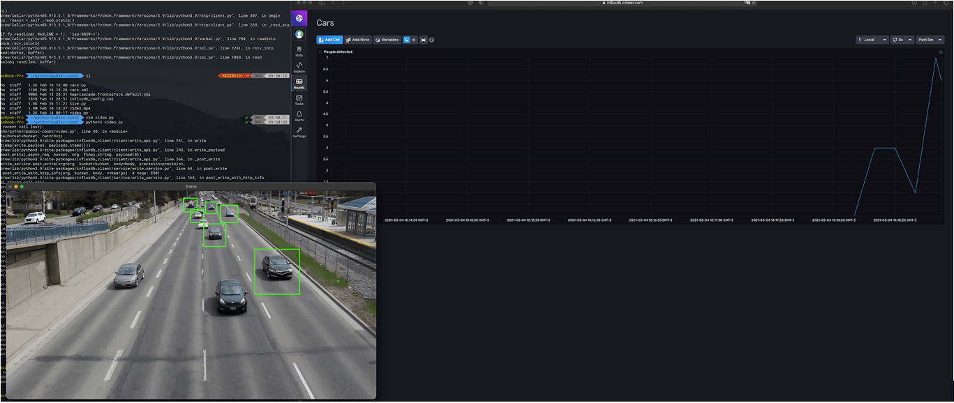vehicle detection using influxdb and python