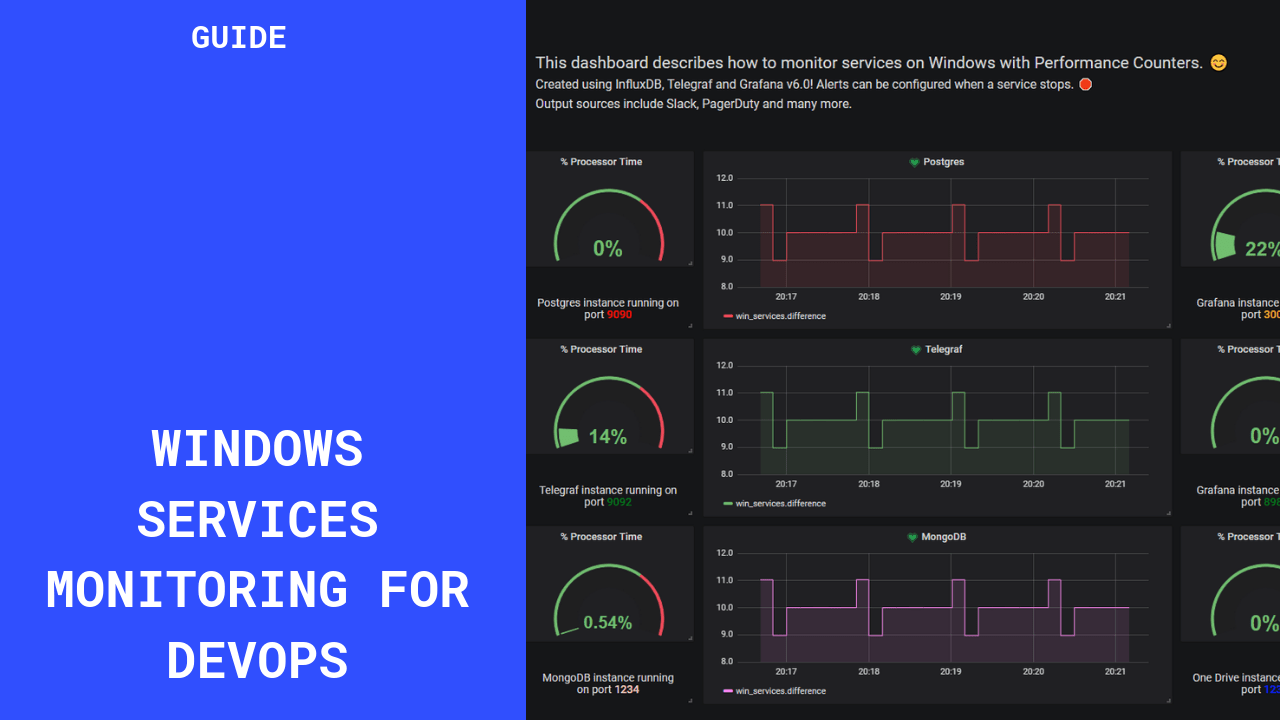 Windows services monitoring devops