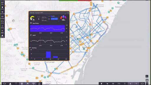 Worldsensing OneMind IoT monitoring